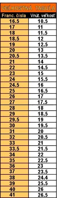 146f6010e4dca Návod pre správne zistenie veľkosti obuvi
